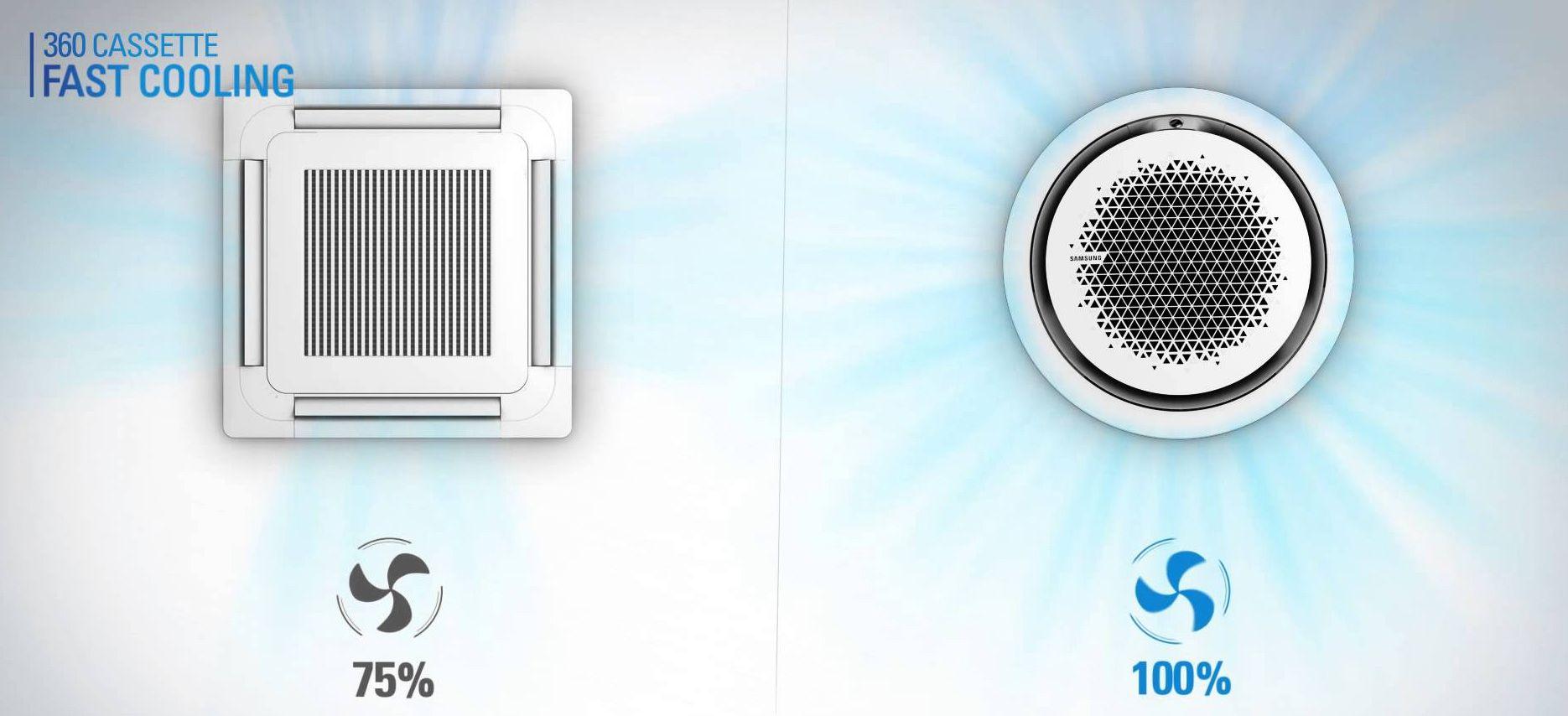 Samsung Air Conditioning Am090kn4deh 360 Degree Round